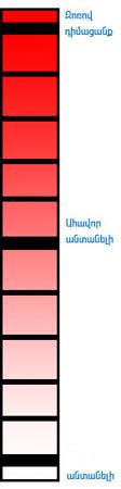 ԱՆՏԱՆԵԼԻՈՒԹՅԱՆ Index